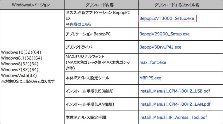 祝!BepopPC EXが無償ダウンロード対応